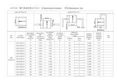 CA5型放電管