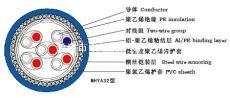 MHYA32鋼絲鎧裝監測電纜