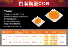 倒装COB-陶瓷基板系列