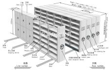 鋼制移動密集架上門安裝終身維護