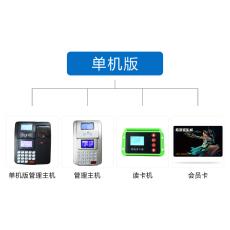 單機版管理系統