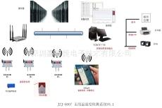WIFI溫濕度監控系統