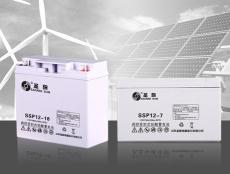 圣陽綠色能源制造