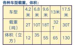 深圳市观澜到郑州物流专线/金旺通无敌公司
