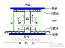香港半導體回收銷毀