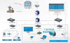 網絡加速器系統設備賓館酒店網絡加速服務器