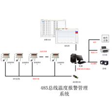 485溫度報警器HA2119AT-05