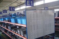 与惠州某电子公司签订6S管理咨询项目