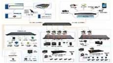 科士达机房动力环境集中监控管理系统