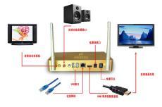 pdi無線K歌機頂盒網絡機頂盒網絡播放器