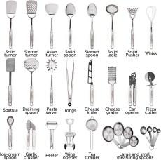 YYK20-001 Stainless steel Kitchenware