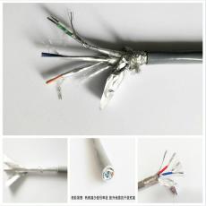 鎧裝通訊電纜ASTP-120 2*2*0.75直銷