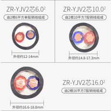 MHYV 1×4×7/0.37礦用通信電纜