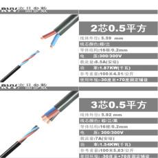 RS485通信電纜2X0.5