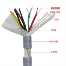 KVVP4x2.5屏蔽控制软电缆
