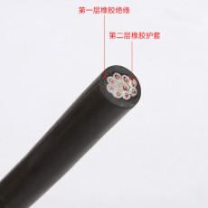 屏蔽双绞线销售,RVVP屏蔽双绞线