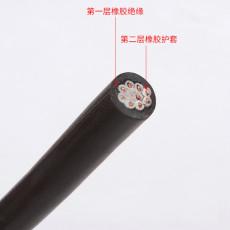 视频线SYV-75-9射频同轴电缆