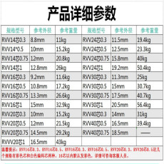 HYAC 50X2X0.4通信电缆