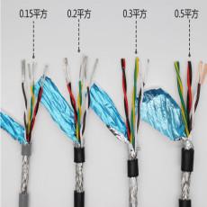 煤矿用阻燃通信电缆-MHYAV用途