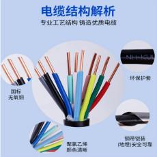 全塑控制軟電纜KVVR