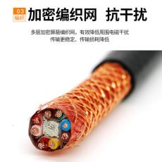 ZR-DJYVP 1*5*1.0阻燃計算機電纜