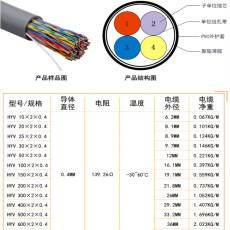 鎧裝通信電纜-HYAT53