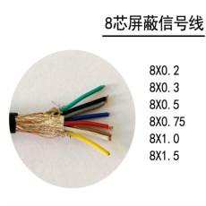 PTYAH塑料绝缘铁路信号电缆